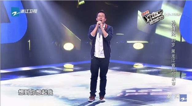 Contestant 7 - Sun Bolun 2
